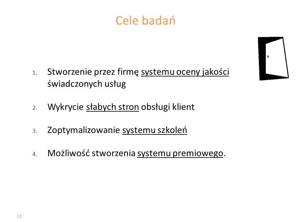 13 1. Stworzenie przez firmę systemu oceny jakości świadczonych usług 2. Wykrycie słabych stron obsługi klient 3. Zoptymalizowanie systemu szkoleń 4.