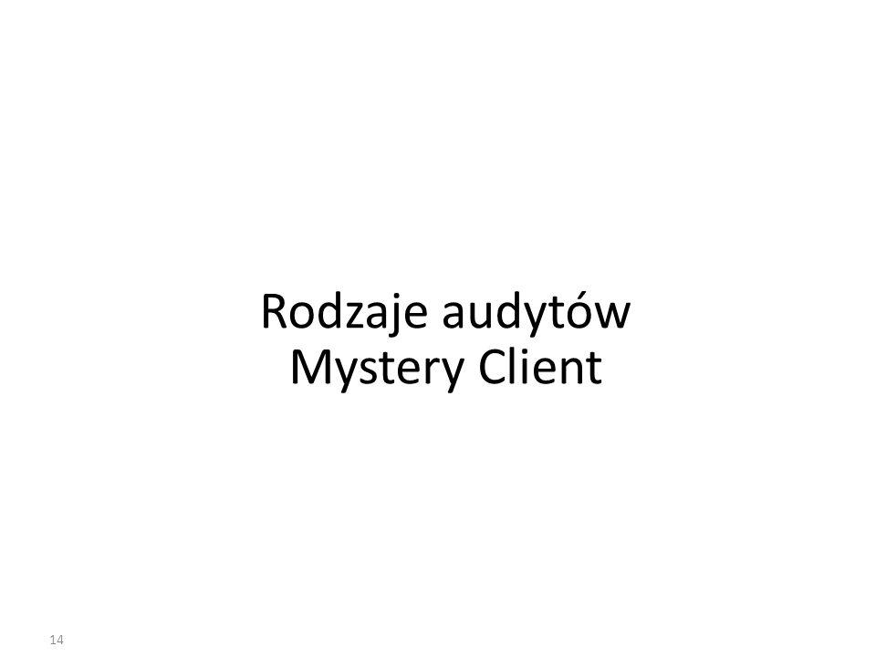 14 Rodzaje audytów Mystery Client