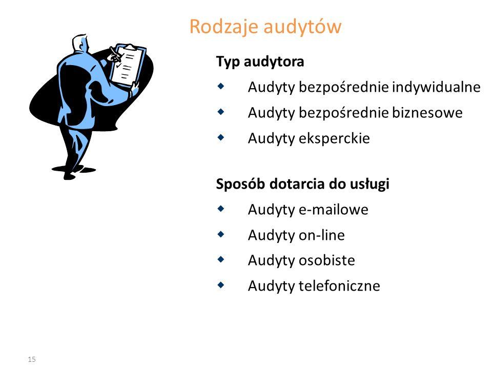 15 Typ audytora Audyty bezpośrednie indywidualne Audyty bezpośrednie biznesowe Audyty eksperckie Sposób dotarcia do usługi Audyty e-mailowe Audyty on-line Audyty osobiste Audyty telefoniczne Rodzaje audytów