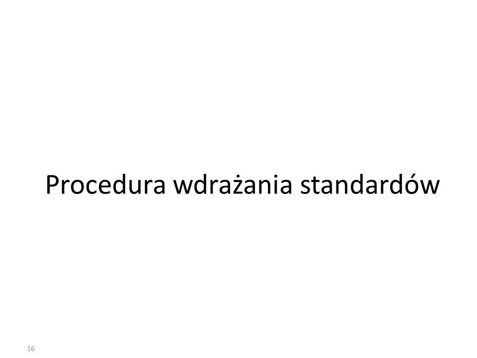 16 Procedura wdrażania standardów