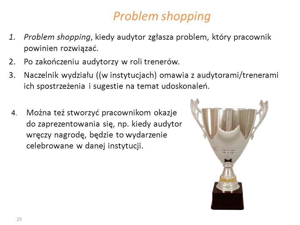 25 1.Problem shopping, kiedy audytor zgłasza problem, który pracownik powinien rozwiązać. 2.Po zakończeniu audytorzy w roli trenerów. 3.Naczelnik wydz