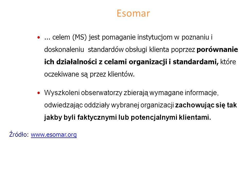 ... celem (MS) jest pomaganie instytucjom w poznaniu i doskonaleniu standardów obsługi klienta poprzez porównanie ich działalności z celami organizacj