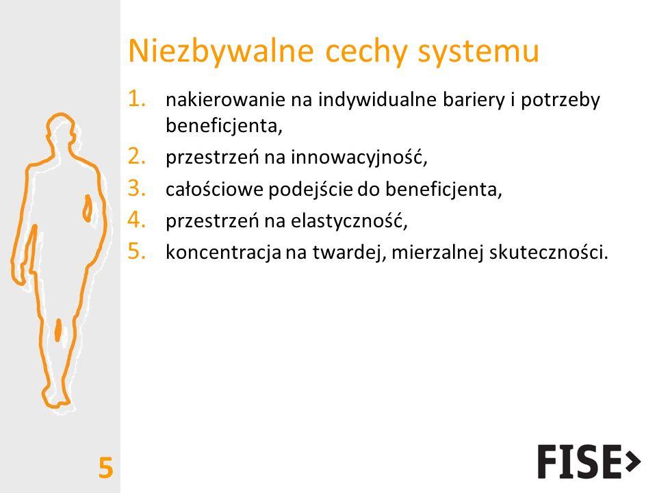 Cele reform systemów usług rynku pracy