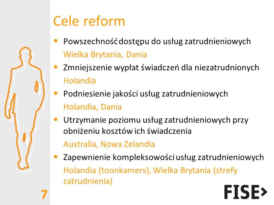 [Dziękuję za uwagę] www.bezrobocie.org.pl