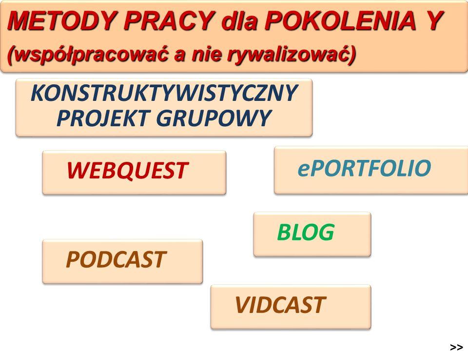 METODYPRACY dlaPOKOLENIAY METODY PRACY dla POKOLENIA Y (współpracować a nie rywalizować) METODYPRACY dlaPOKOLENIAY METODY PRACY dla POKOLENIA Y (współ