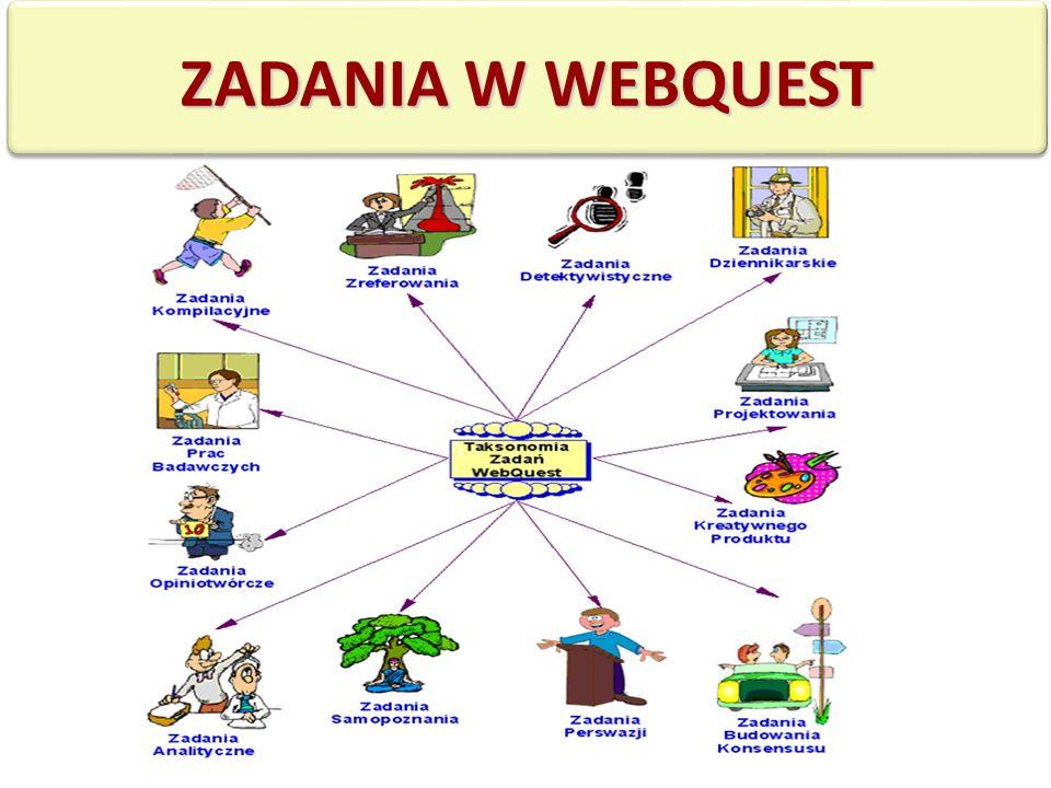 ZADANIA W WEBQUEST
