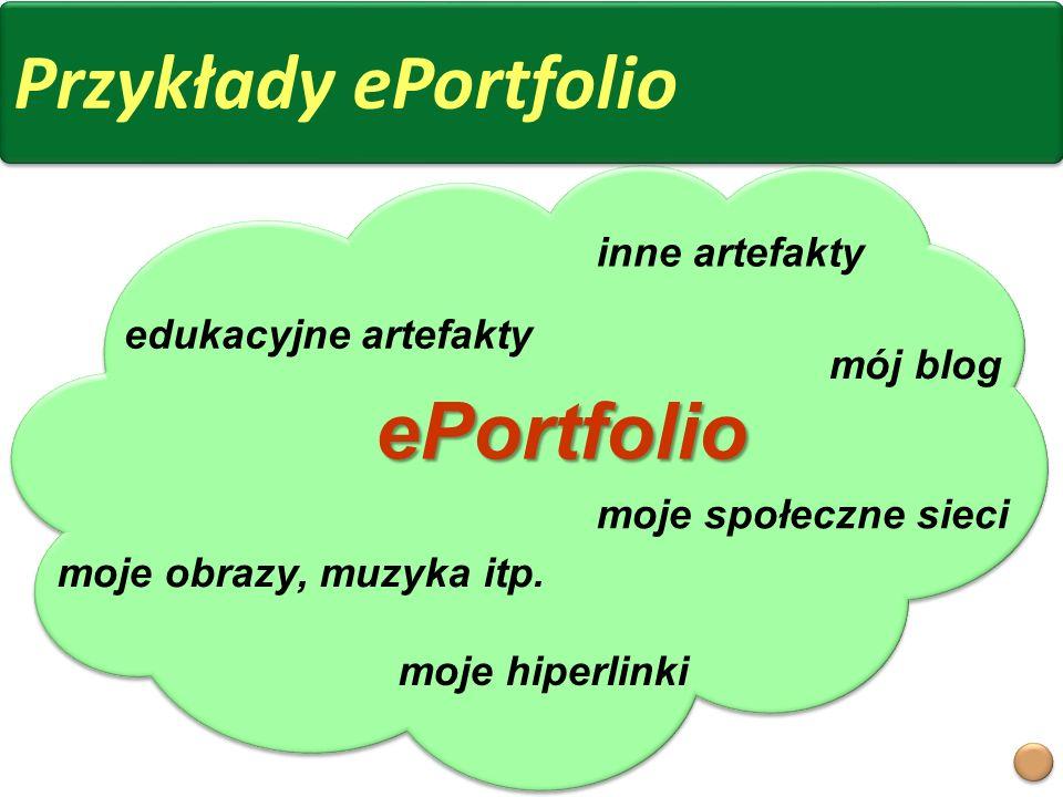 Przykłady ePortfolio mój blog moje społeczne sieci moje obrazy, muzyka itp. moje hiperlinki edukacyjne artefakty inne artefakty ePortfolio