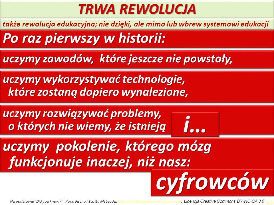 TRWA REWOLUCJA Po raz pierwszy w historii: Na podstawie