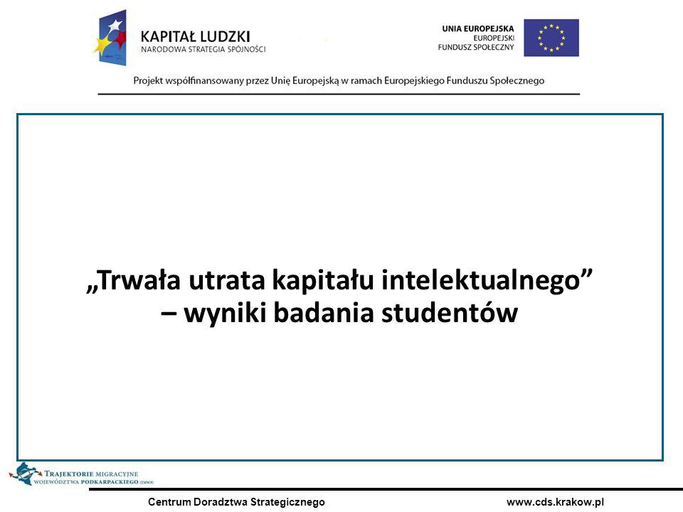 Centrum Doradztwa Strategicznego www.cds.krakow.pl Trwała utrata kapitału intelektualnego – wyniki badania studentów