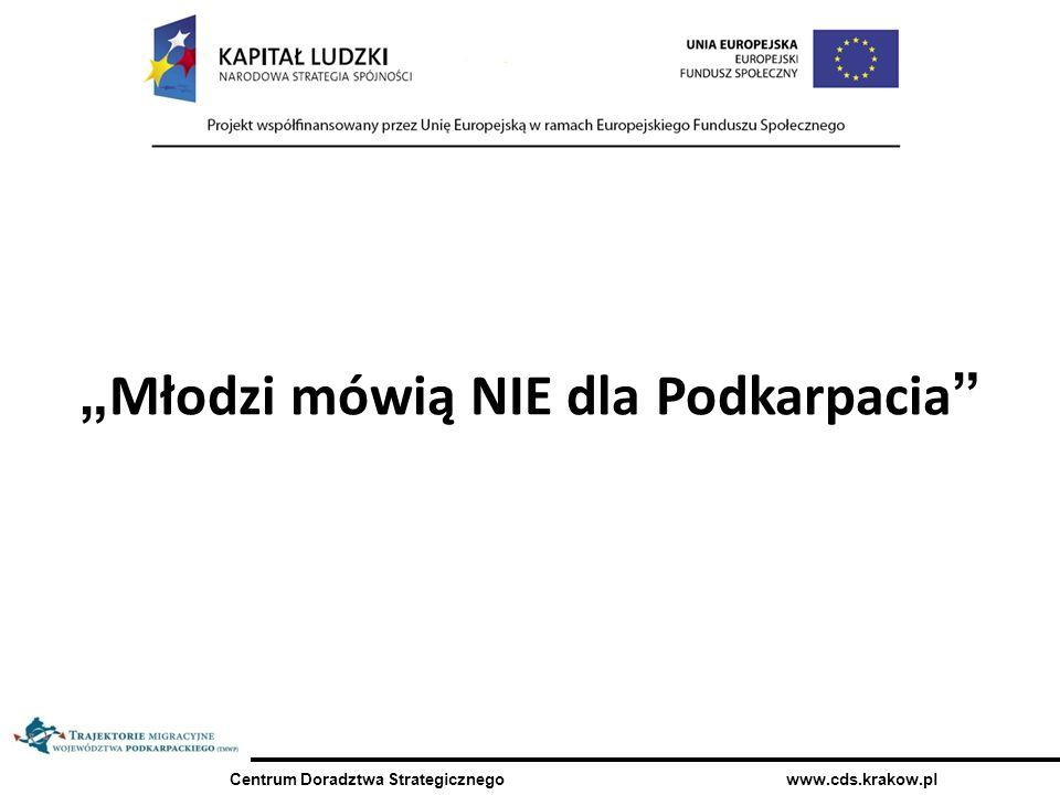 Centrum Doradztwa Strategicznego www.cds.krakow.pl Młodzi mówią NIE dla Podkarpacia