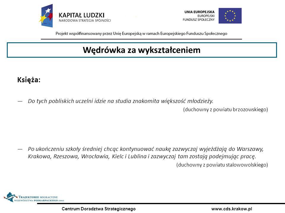 Centrum Doradztwa Strategicznego www.cds.krakow.pl Księża: Do tych pobliskich uczelni idzie na studia znakomita większość młodzieży.