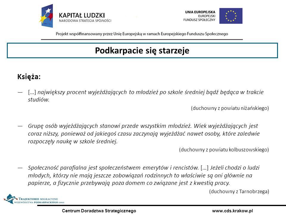 Centrum Doradztwa Strategicznego www.cds.krakow.pl Księża: […] największy procent wyjeżdżających to młodzież po szkole średniej bądź będąca w trakcie studiów.