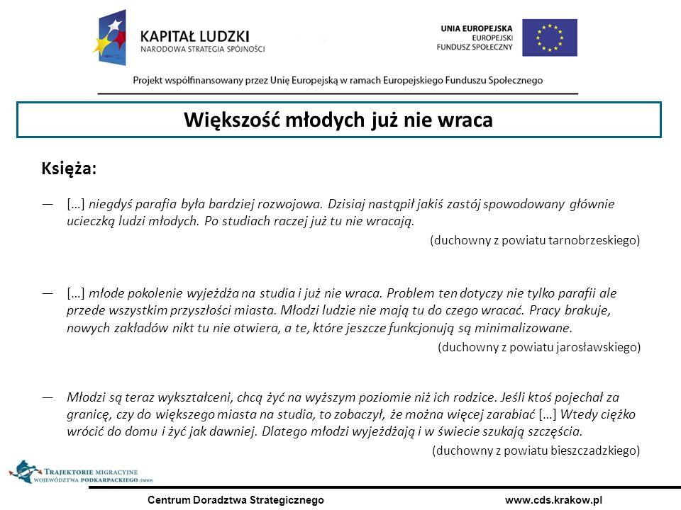 Centrum Doradztwa Strategicznego www.cds.krakow.pl Księża: […] niegdyś parafia była bardziej rozwojowa.