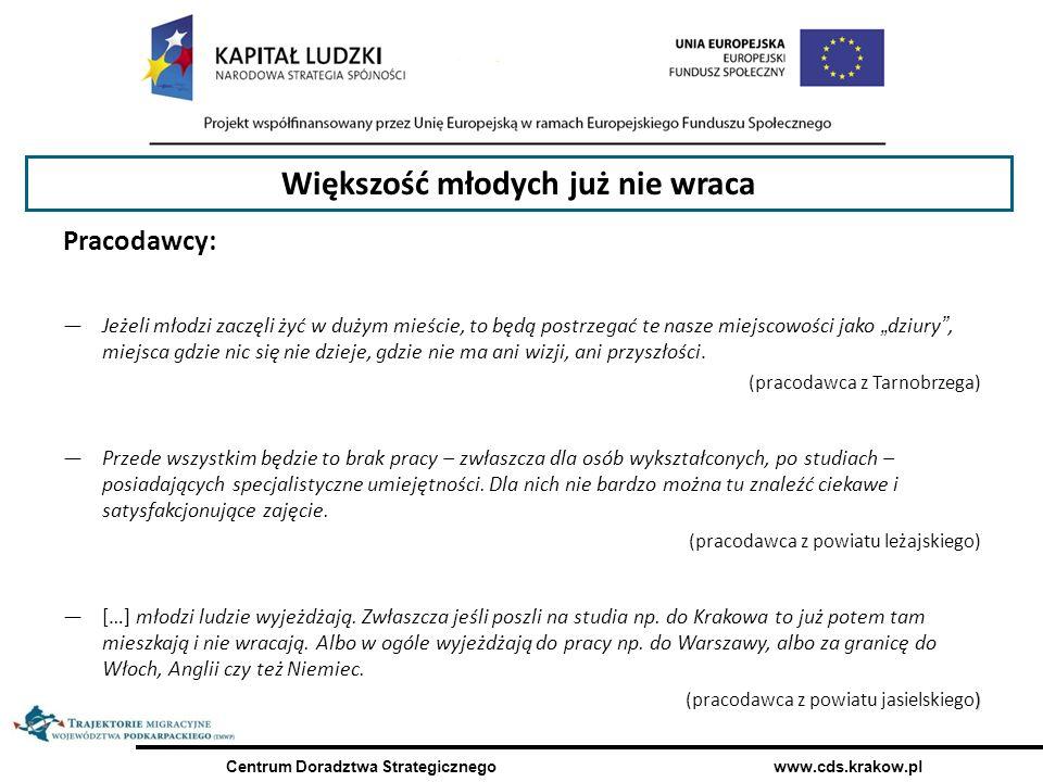 Centrum Doradztwa Strategicznego www.cds.krakow.pl Pracodawcy: Jeżeli młodzi zaczęli żyć w dużym mieście, to będą postrzegać te nasze miejscowości jako dziury, miejsca gdzie nic się nie dzieje, gdzie nie ma ani wizji, ani przyszłości.