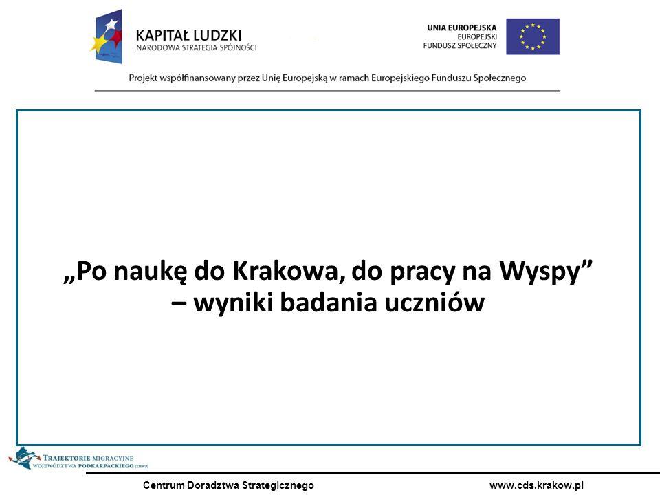 Centrum Doradztwa Strategicznego www.cds.krakow.pl Po naukę do Krakowa, do pracy na Wyspy – wyniki badania uczniów