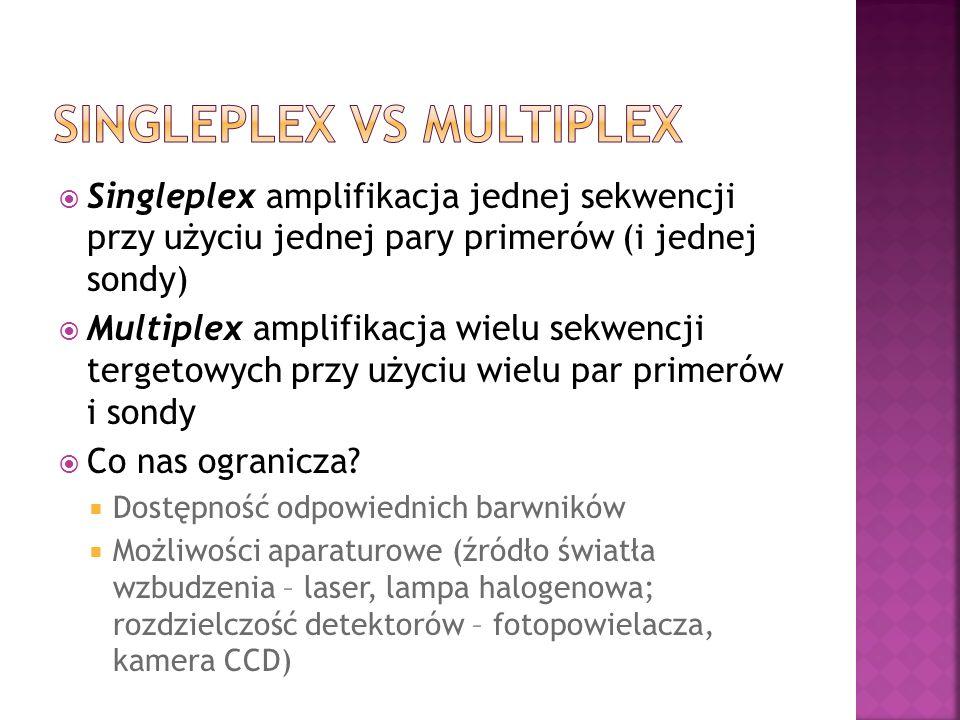 Singleplex amplifikacja jednej sekwencji przy użyciu jednej pary primerów (i jednej sondy) Multiplex amplifikacja wielu sekwencji tergetowych przy użyciu wielu par primerów i sondy Co nas ogranicza.