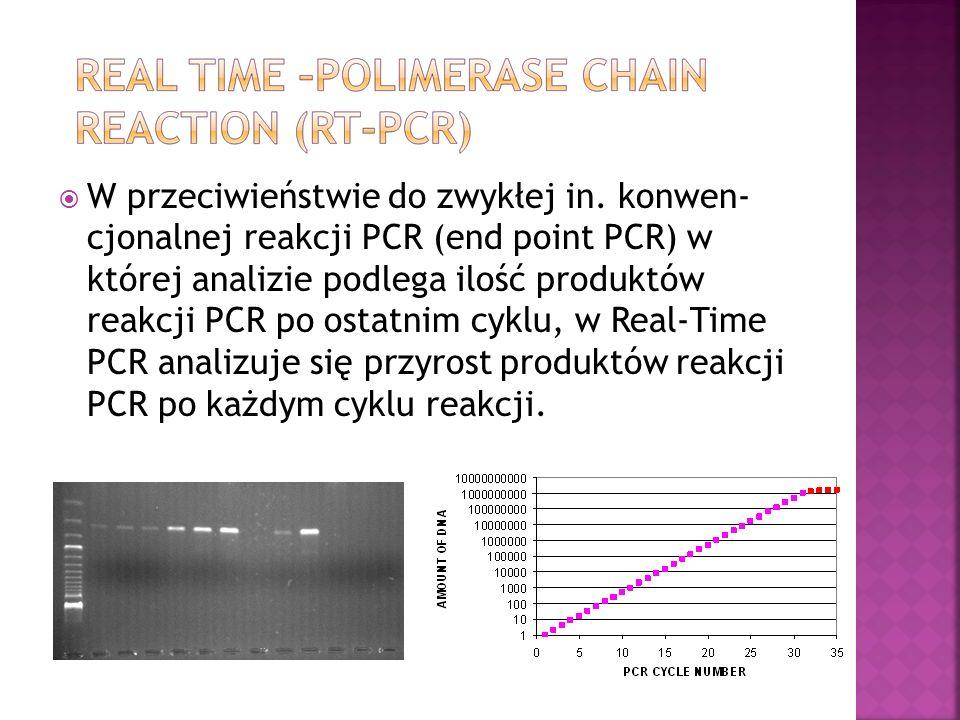 Primery specyficzne dla danego genu: primers Sondy do analizy specyficznych fragmentów amplifikacji: probes Termostabilna polimeraza: polimeraza Taq o właściwościach egzo-nukleazy Substraty do syntezy produktow amplifikacji: dNTP: dATP, dCTP, dGTP, dTTP Jony Mg 2+ inne
