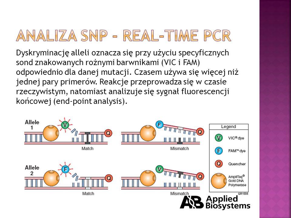 Dyskryminację alleli oznacza się przy użyciu specyficznych sond znakowanych rożnymi barwnikami (VIC i FAM) odpowiednio dla danej mutacji.