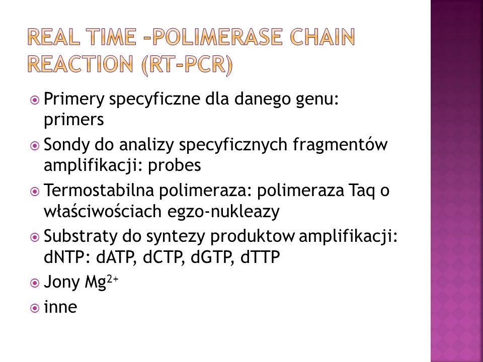 Zaprojektowanie specyficznych primerów i amplikonów Primery pomijające sekwencje intronowe Baza genomu człowieka Pozyskanie RNA w odpowiedniej ilości i odpowiedniej jakości 10 3 -10 8 kopii/100ng RNA 100 ng RNA = 100 kopii trankryptu (średnio) Zanieczyszczenie DNA 1% Wykonanie reakcji odwrotnej trankrypcji Primery specyficzne genowo (tylko gdy używamy syntetycznego standardu) Oligo d(T)16 Randome hexamers