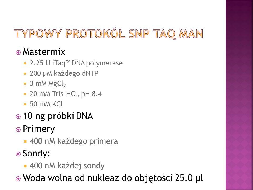 Mastermix 2.25 U iTaq DNA polymerase 200 μM każdego dNTP 3 mM MgCl 2 20 mM Tris-HCl, pH 8.4 50 mM KCl 10 ng próbki DNA Primery 400 nM każdego primera Sondy: 400 nM każdej sondy Woda wolna od nukleaz do objętości 25.0 μl
