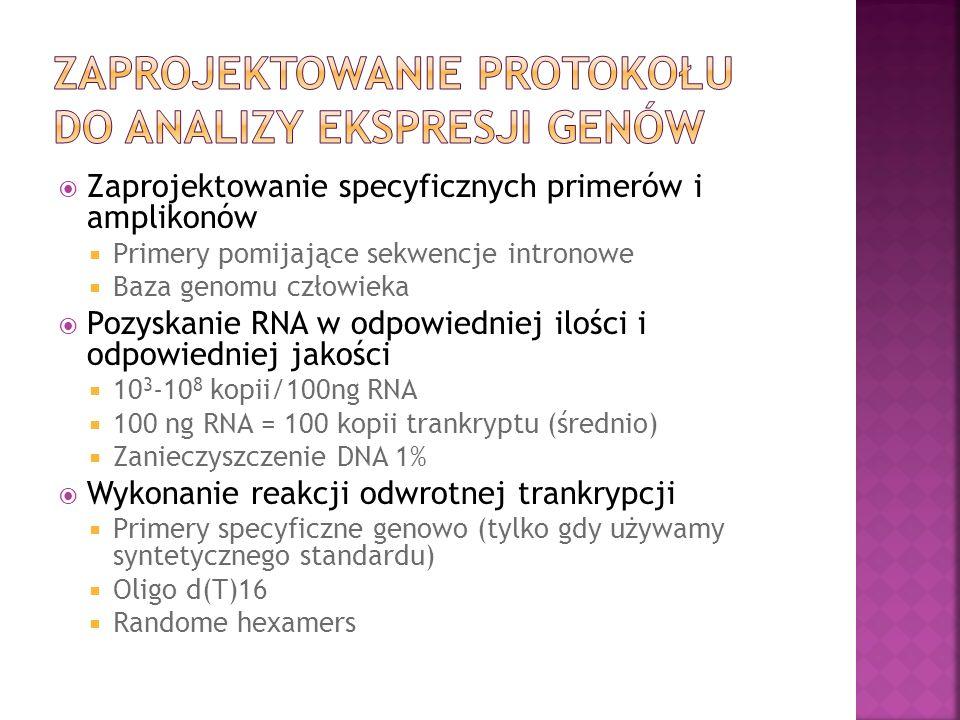 Zaprojektowanie specyficznych primerów i sond Bazy danych genomu człowieka http://www.ncbi.nlm.nih.gov/sites/entrez?db=omim http://genome.ucsc.edu/cgi-bin/hgGateway http://www.ensembl.org/Homo_sapiens/Info/Index http://mitomap.org/bin/view/MITOMAP/HumanMitoSeq Programy do konstrukcji primerów i sond Freeware: http://www.bioinfo.rpi.edu/applications/mfold/ https://www.genscript.com/ssl-bin/app/primer Shareware: http://frodo.wi.mit.edu/primer3/ Software