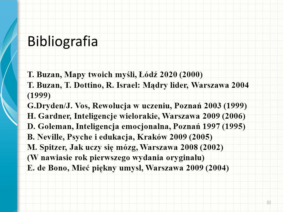 Bibliografia T.Buzan, Mapy twoich myśli, Łódź 2020 (2000) T.