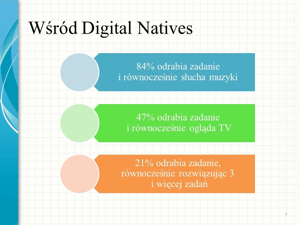 Wśród Digital Natives 84% odrabia zadanie i równocześnie słucha muzyki 47% odrabia zadanie i równocześnie ogląda TV 21% odrabia zadanie, równocześnie rozwiązując 3 i więcej zadań 7