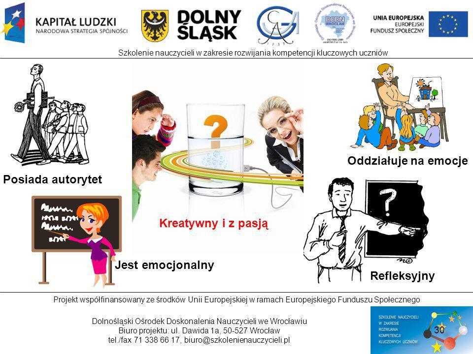 Szkolenie nauczycieli w zakresie rozwijania kompetencji kluczowych uczniów Projekt współfinansowany ze środków Unii Europejskiej w ramach Europejskiego Funduszu Społecznego Dolnośląski Ośrodek Doskonalenia Nauczycieli we Wrocławiu Biuro projektu: ul.