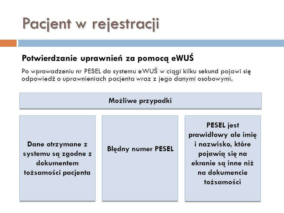 Pacjent w rejestracji Potwierdzanie uprawnień za pomocą eWUŚ Możliwe przypadki Dane otrzymane z systemu są zgodne z dokumentem tożsamości pacjenta Błę