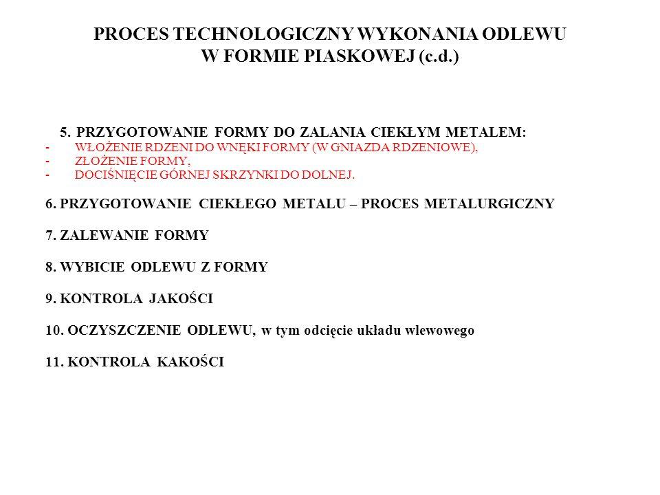 PROCES TECHNOLOGICZNY WYKONANIA ODLEWU W FORMIE PIASKOWEJ (c.d.) 5. PRZYGOTOWANIE FORMY DO ZALANIA CIEKŁYM METALEM: - WŁOŻENIE RDZENI DO WNĘKI FORMY (