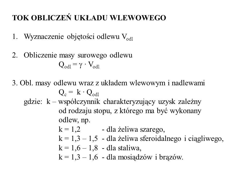TOK OBLICZEŃ UKŁADU WLEWOWEGO 1.Wyznaczenie objętości odlewu V odl 2.Obliczenie masy surowego odlewu Q odl = · V odl 3. Obl. masy odlewu wraz z układe
