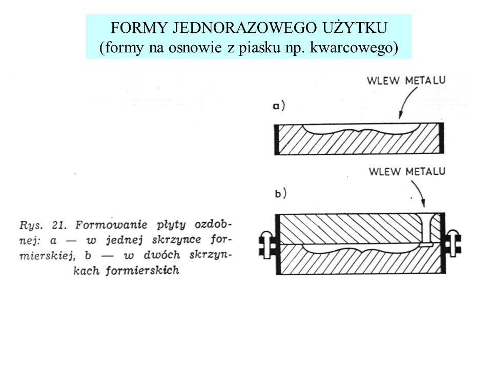 FORMY JEDNORAZOWEGO UŻYTKU (formy na osnowie z piasku np. kwarcowego)