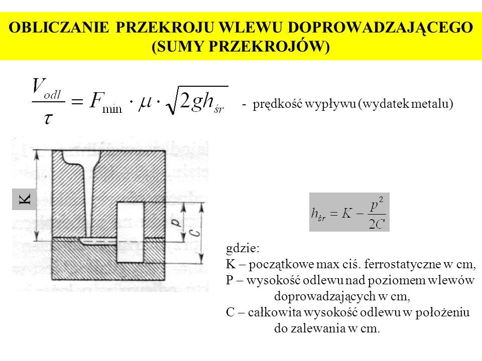 OBLICZANIE PRZEKROJU WLEWU DOPROWADZAJĄCEGO (SUMY PRZEKROJÓW) - prędkość wypływu (wydatek metalu) K gdzie: K – początkowe max ciś. ferrostatyczne w cm