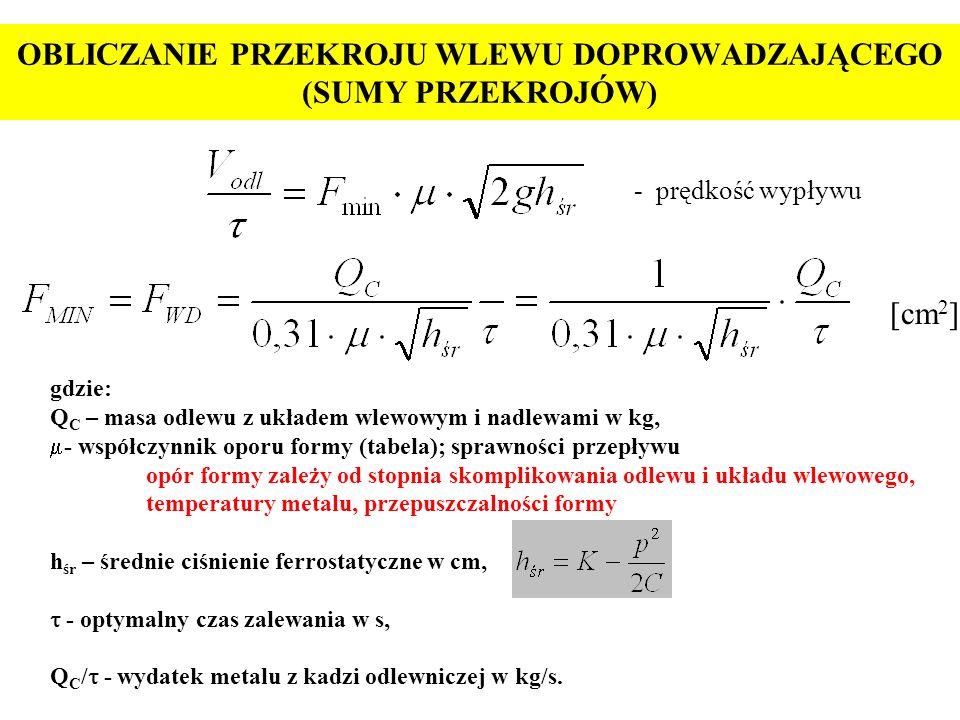 OBLICZANIE PRZEKROJU WLEWU DOPROWADZAJĄCEGO (SUMY PRZEKROJÓW) [cm 2 ] gdzie: Q C – masa odlewu z układem wlewowym i nadlewami w kg, - współczynnik opo