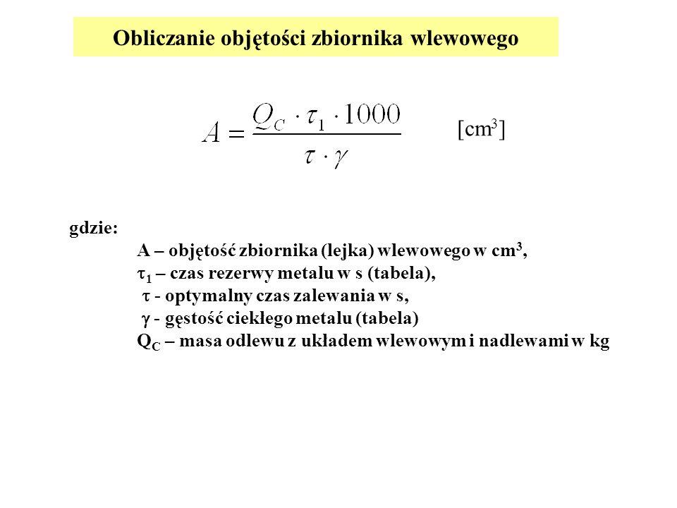 Obliczanie objętości zbiornika wlewowego [cm 3 ] gdzie: A – objętość zbiornika (lejka) wlewowego w cm 3, 1 – czas rezerwy metalu w s (tabela), - optym