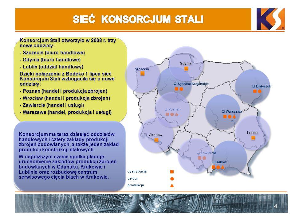 4 Warszawa Kraków Zawiercie Sępólno Krajeńskie Poznań Białystok produkcja usługi dystrybucja Konsorcjum Stali otworzyło w 2008 r. trzy nowe oddziały: