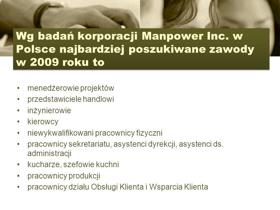 Wg badań korporacji Manpower Inc.