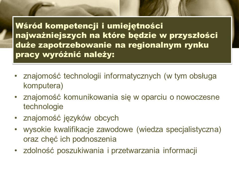 Wśród kompetencji i umiejętności najważniejszych na które będzie w przyszłości duże zapotrzebowanie na regionalnym rynku pracy wyróżnić należy: znajomość technologii informatycznych (w tym obsługa komputera) znajomość komunikowania się w oparciu o nowoczesne technologie znajomość języków obcych wysokie kwalifikacje zawodowe (wiedza specjalistyczna) oraz chęć ich podnoszenia zdolność poszukiwania i przetwarzania informacji