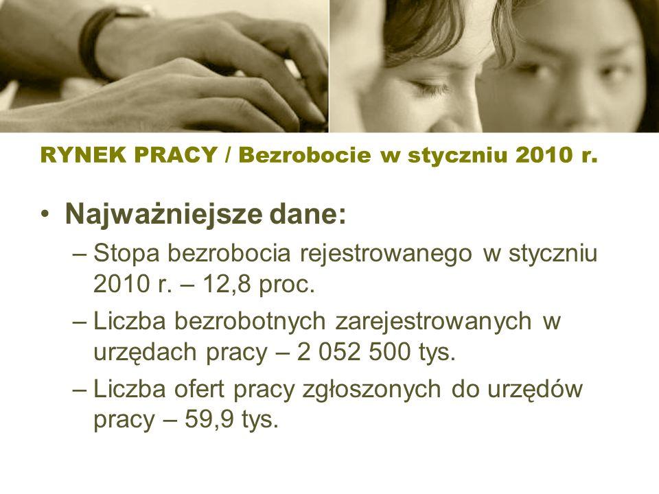 RYNEK PRACY / Bezrobocie w styczniu 2010 r.