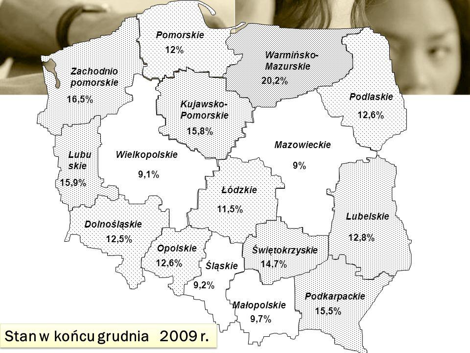 11,0 14,016,8 8,0 Dolnośląskie Lubelskie Lubu skie Łódzkie Małopolskie Mazowieckie Opolskie Podkarpackie Podlaskie Pomorskie Śląskie Świętokrzyskie Warmińsko- Mazurskie Wielkopolskie Zachodnio pomorskie Kujawsko- Pomorskie 12,5% 15,8% 12,8% 15,9% 11,5% 9,7% 9% 12,6% 15,5% 12,6% 12% 9,2% 14,7% 20,2% 9,1% 16,5% 6,4 Stan w końcu grudnia 2009 r.