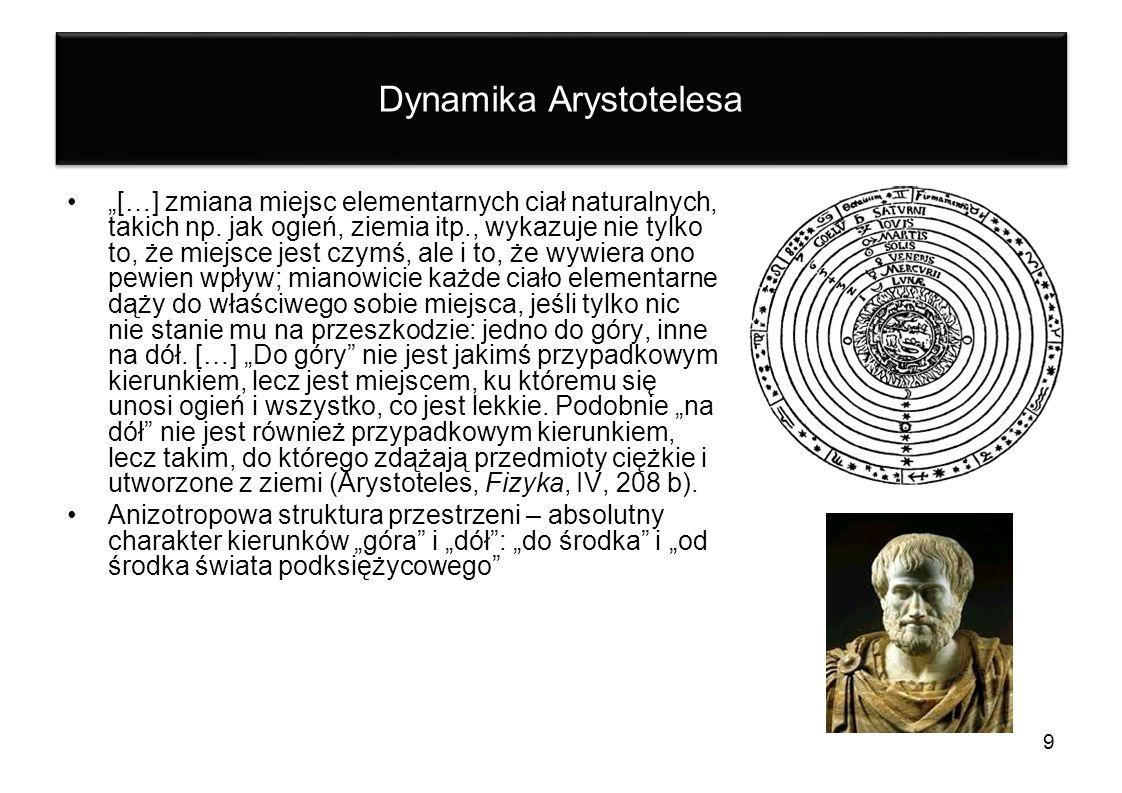 Dynamika Arystotelesa […] zmiana miejsc elementarnych ciał naturalnych, takich np. jak ogień, ziemia itp., wykazuje nie tylko to, że miejsce jest czym