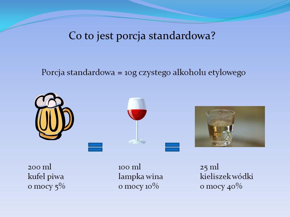 Co to jest porcja standardowa? Porcja standardowa = 10g czystego alkoholu etylowego 200 ml kufel piwa o mocy 5% 100 ml lampka wina o mocy 10% 25 ml ki