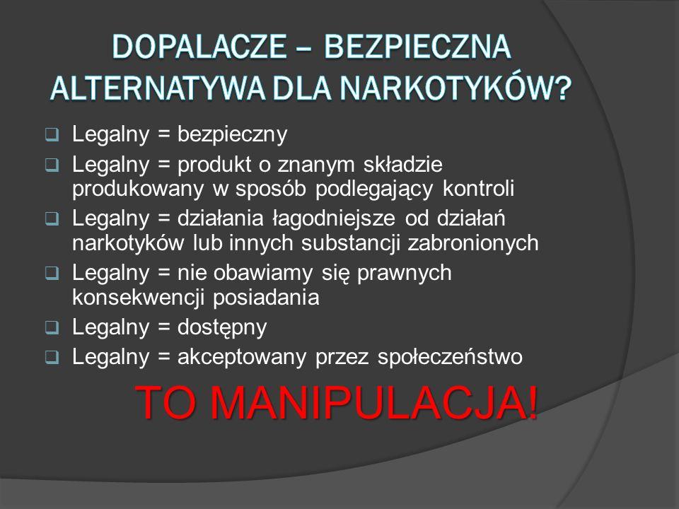 Legalny = bezpieczny Legalny = produkt o znanym składzie produkowany w sposób podlegający kontroli Legalny = działania łagodniejsze od działań narkoty