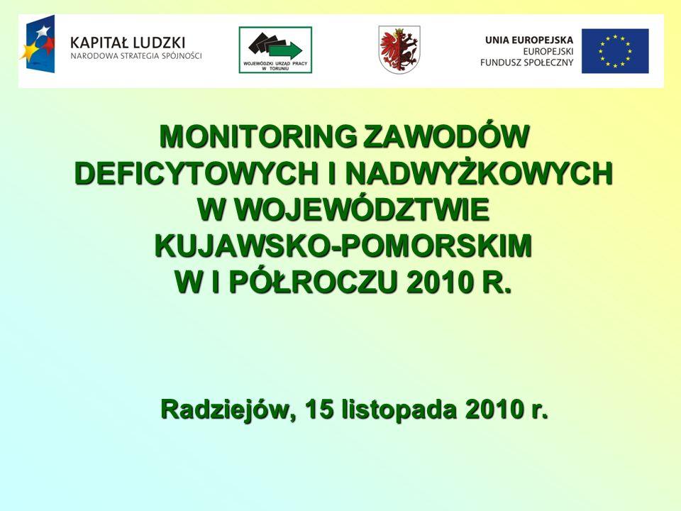 MONITORING ZAWODÓW DEFICYTOWYCH I NADWYŻKOWYCH W WOJEWÓDZTWIE KUJAWSKO-POMORSKIM W I PÓŁROCZU 2010 R.