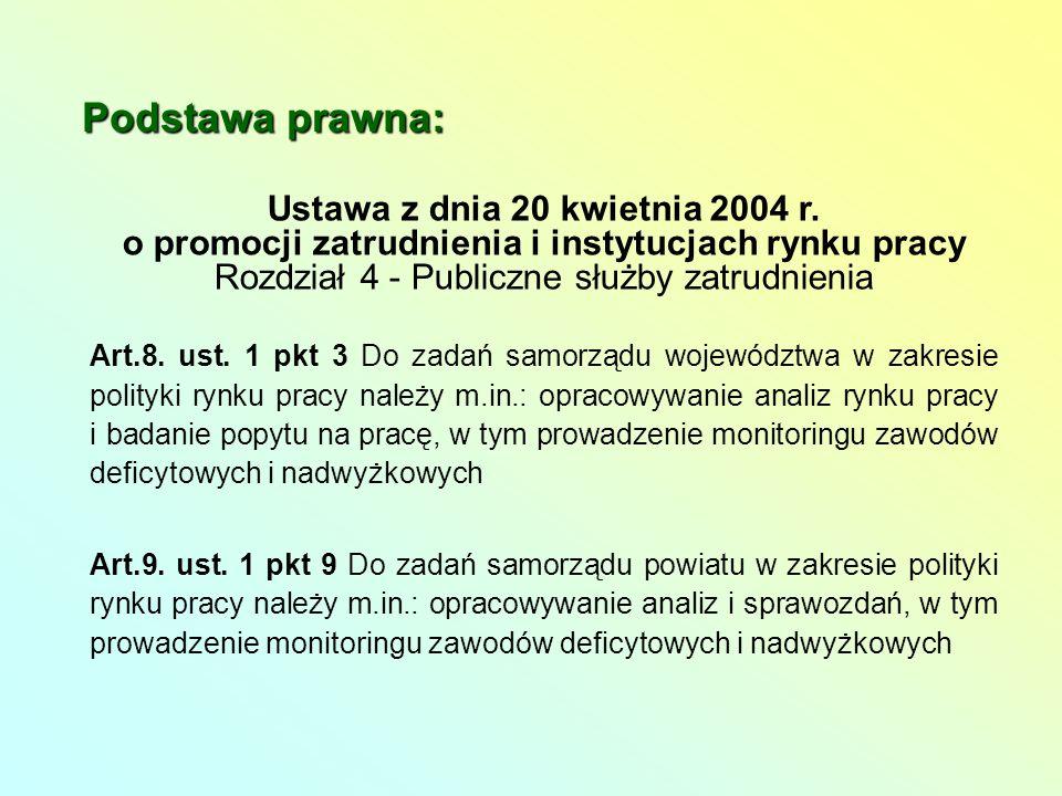 Podstawa prawna: Ustawa z dnia 20 kwietnia 2004 r.
