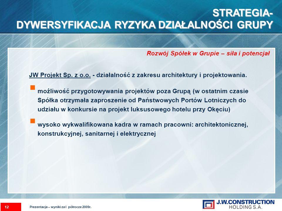 JW Projekt Sp.z o.o. - działalność z zakresu architektury i projektowania.