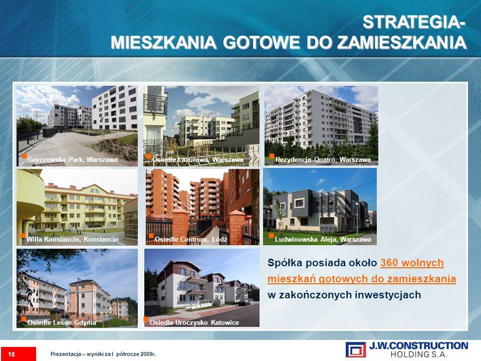 STRATEGIA- MIESZKANIA GOTOWE DO ZAMIESZKANIA Spółka posiada około 360 wolnych mieszkań gotowych do zamieszkania w zakończonych inwestycjach 18 Prezentacja – wyniki za I półrocze 2009r.