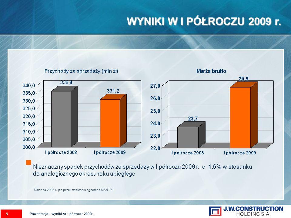 WYNIKI W I PÓŁROCZU 2009 r.