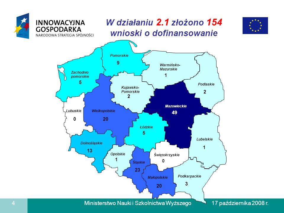 Ministerstwo Nauki i Szkolnictwa Wyższego W działaniu 2.2 złożono 23 wnioski o dofinansowanie na łączną kwotę 550 750 317,28 PLN (Łączna kwota na dofinansowanie wynosi: 142 327 060,40 PLN*) * wg średniego kursu w miesiącu wrześniu – 42 058 824 x 3,384 PLN 5 17 października 2008 r.