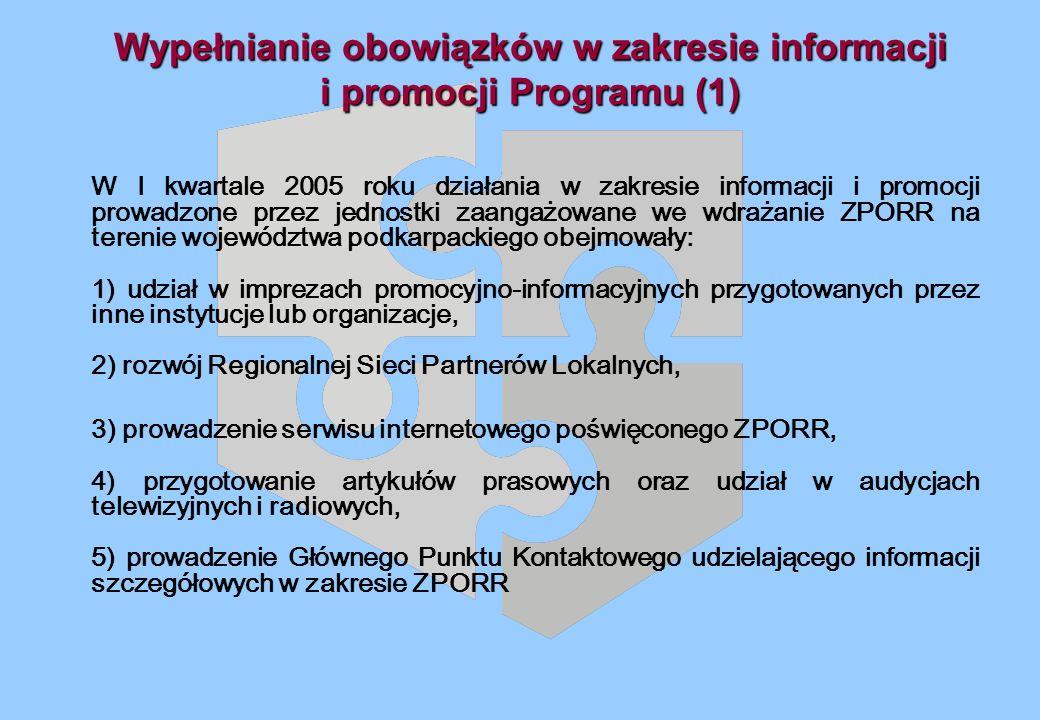 Wypełnianie obowiązków w zakresie informacji i promocji Programu (1) W I kwartale 2005 roku działania w zakresie informacji i promocji prowadzone przez jednostki zaangażowane we wdrażanie ZPORR na terenie województwa podkarpackiego obejmowały: 1) udział w imprezach promocyjno-informacyjnych przygotowanych przez inne instytucje lub organizacje, 2) rozwój Regionalnej Sieci Partnerów Lokalnych, 3) prowadzenie serwisu internetowego poświęconego ZPORR, 4) przygotowanie artykułów prasowych oraz udział w audycjach telewizyjnych i radiowych, 5) prowadzenie Głównego Punktu Kontaktowego udzielającego informacji szczegółowych w zakresie ZPORR